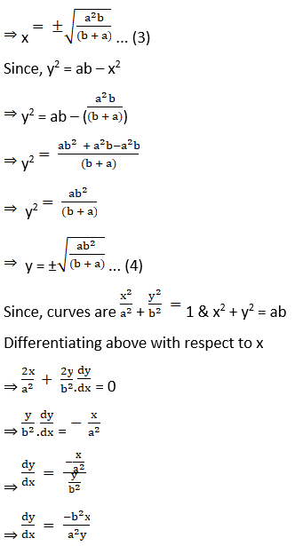 RD Sharma Solutions for Class 12 Maths Chapter 16 Tangents and Normals Image 95