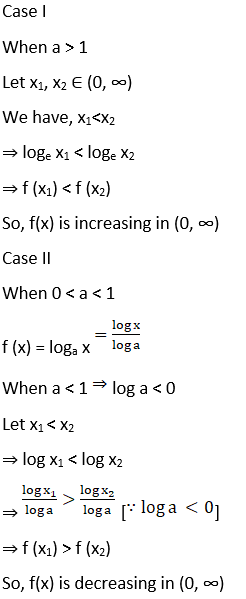 RD Sharma Solutions for Class 12 Maths Chapter 17 Increaing and Decreasing Functions Image 1