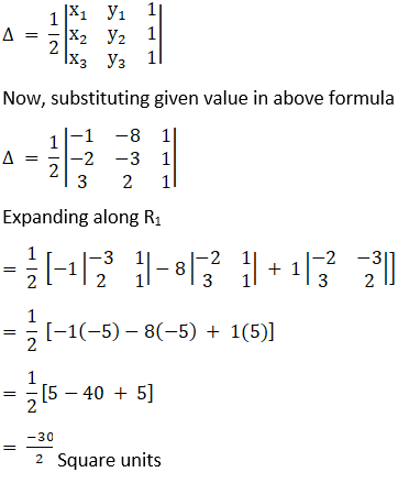RD Sharma Solutions for Class 12 Maths Chapter 6 Determinants Image 159