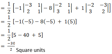 RD Sharma Solutions for Class 12 Maths Chapter 6 Determinants Image 160