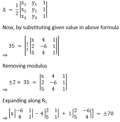 RD Sharma Solutions for Class 12 Maths Chapter 6 Determinants Image 172