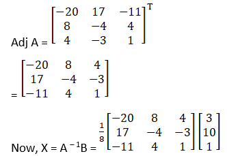 RD Sharma Solutions for Class 12 Maths Chapter 8 Solutions of Simultaneous Linear Equations Image 16