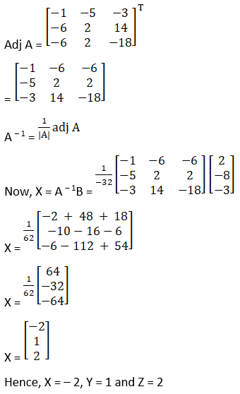 RD Sharma Solutions for Class 12 Maths Chapter 8 Solutions of Simultaneous Linear Equations Image 36