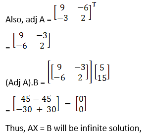 RD Sharma Solutions for Class 12 Maths Chapter 8 Solutions of Simultaneous Linear Equations Image 55