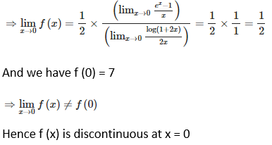 RD Sharma Solutions for Class 12 Maths Chapter 9 Continuity Image 39