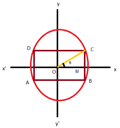 RS Aggarwal Solutions for Class 12 Chapter 11 Ex 11F Image 14