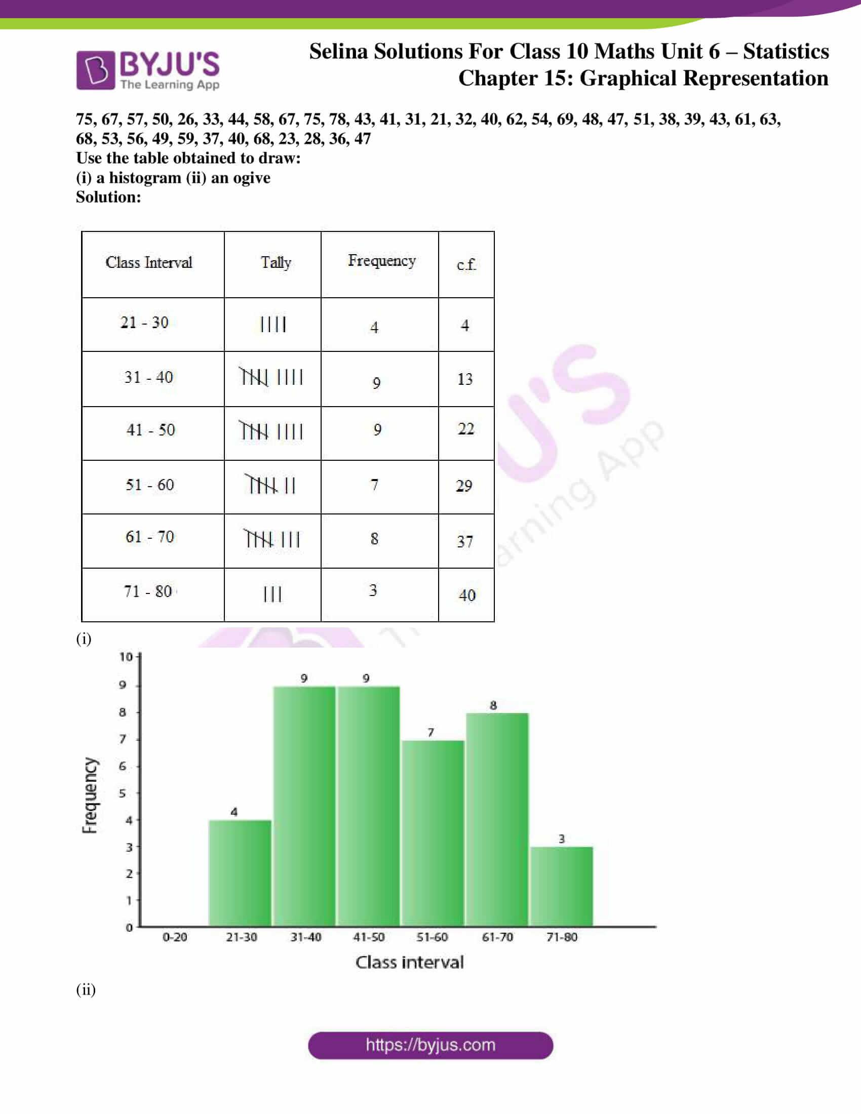 selina-sol-maths-class-10-ch-23-7