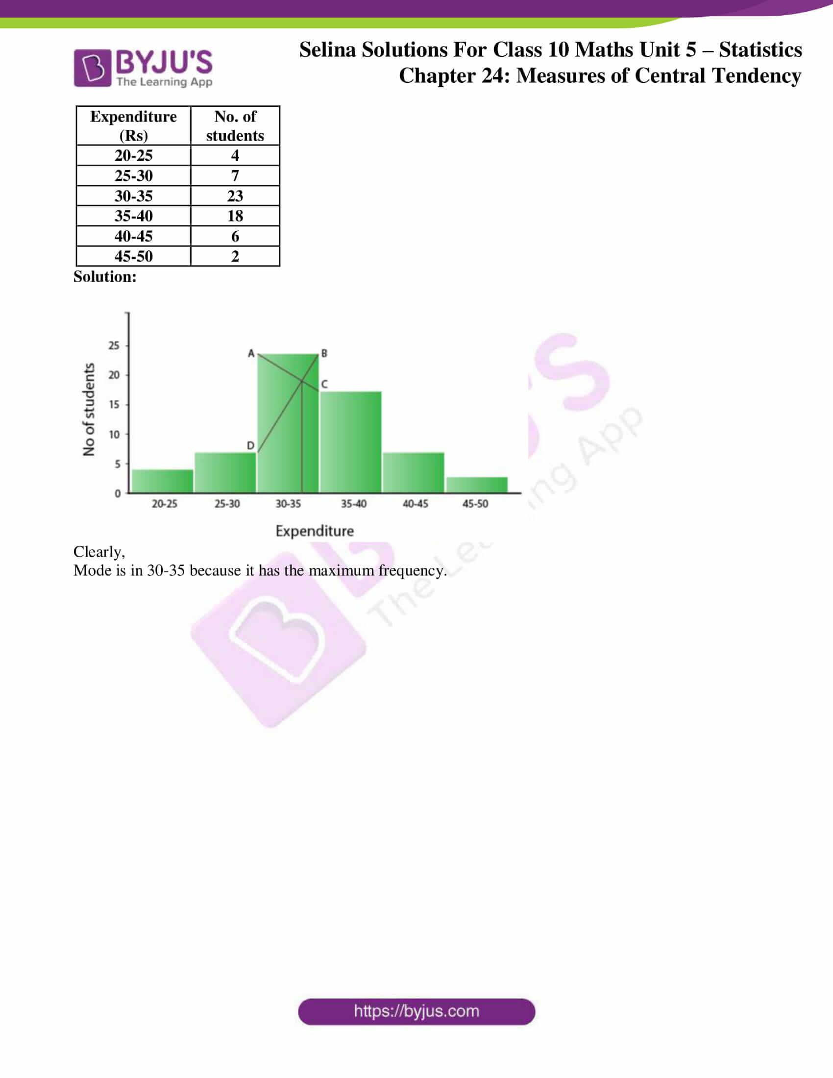 selina-sol-maths-class-10-ch-24-ex-d-2