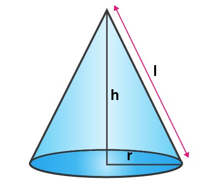 Selina Solutions Concise Class 10 Maths Chapter 20 ex. 20(B) - 1