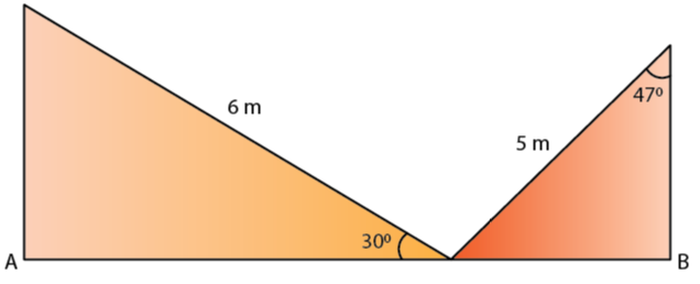 Selina Solutions Concise Class 10 Maths Chapter 22 ex. 22(C) - 5