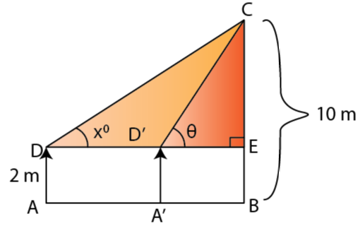 Selina Solutions Concise Class 10 Maths Chapter 22 ex. 22(C) - 9
