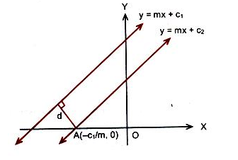 Problems on Distance between Two Parallel Lines