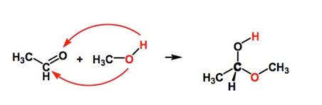Hemiketal Synthesis