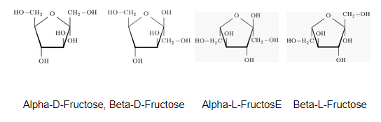 Configuration of D-Fructose