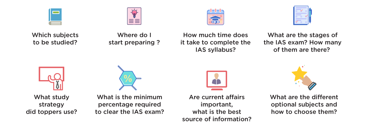 Questions related to IAS exam