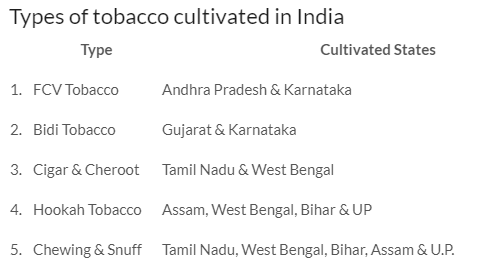 Types of Tobacco cultivated in India