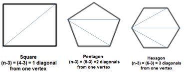 CBSE Class 6 Maths Notes Chapter 11