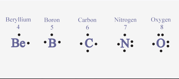Carbon-and-Its-Compounds-4