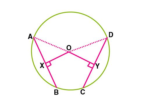 Circles-6