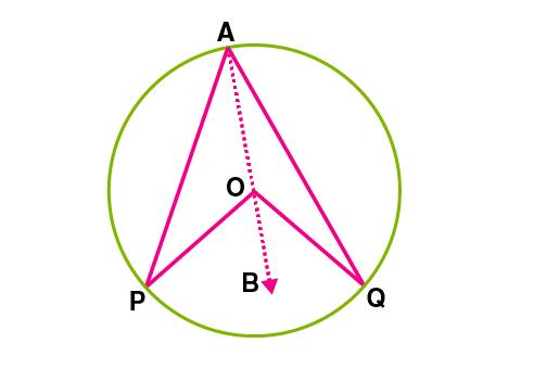 Circles-7