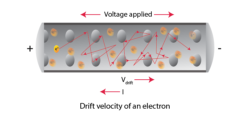 Drift velocity of an electron