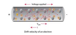 Drift velocity of an electron