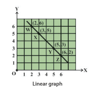 Introduction to Graphs 05