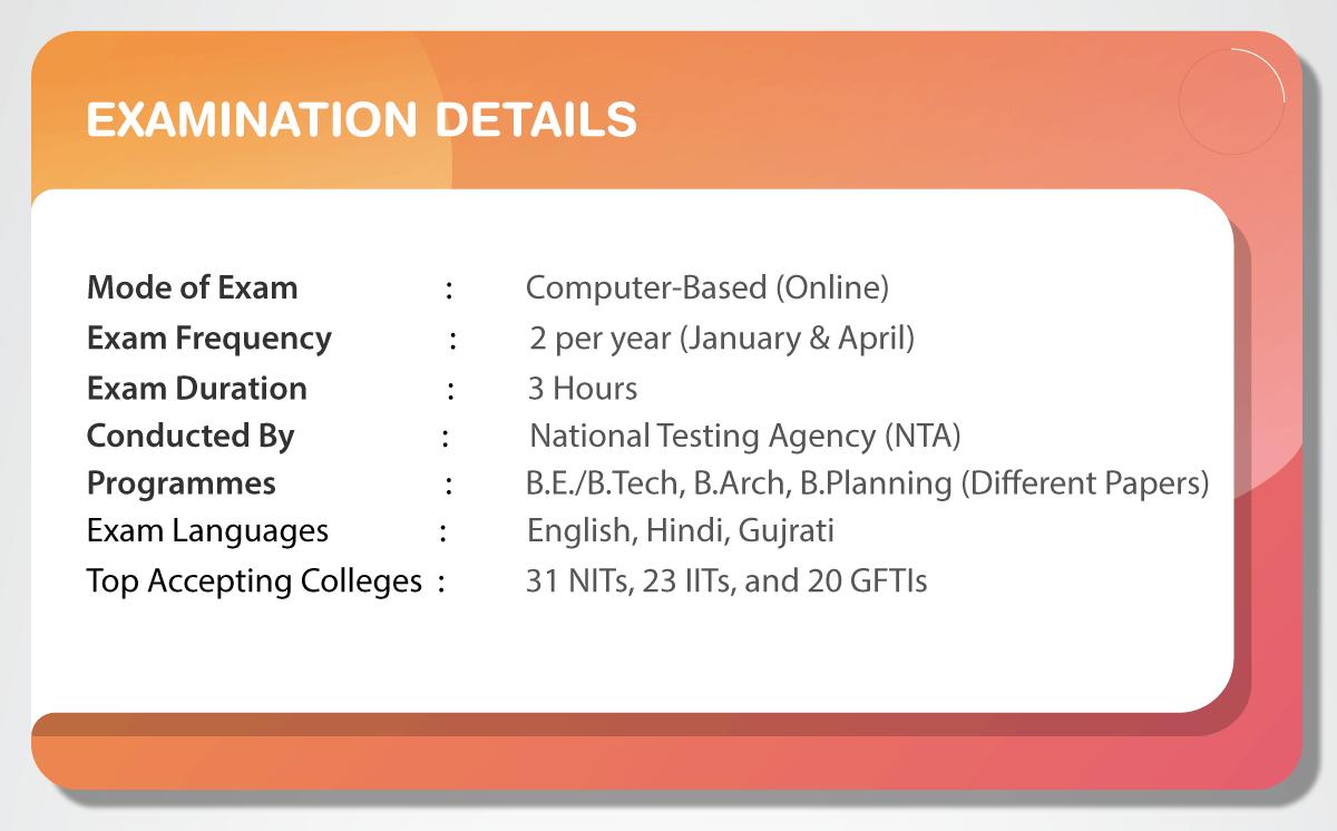 JEE Main 2020 Examination Details