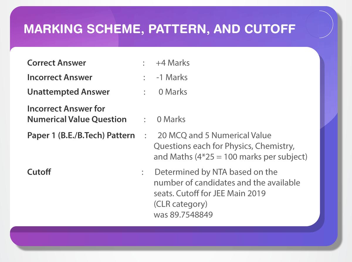 JEE Main 2020 Marking Scheme, Pattern and Cutoff