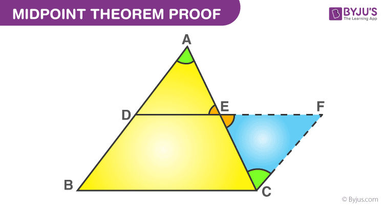 Mid- Point Theorem