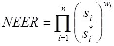 NEER Formula
