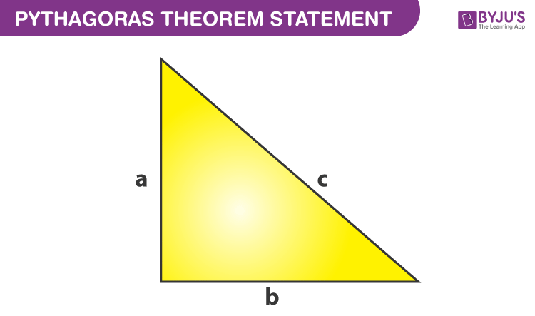 Pythagoras Theorem-Right Angle Triangle