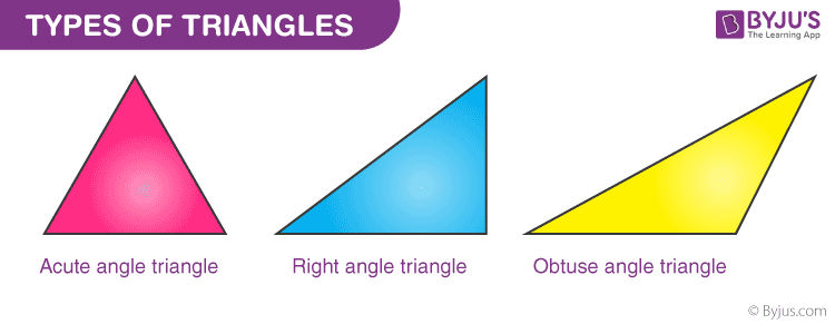 Types of Right Angle Triangle