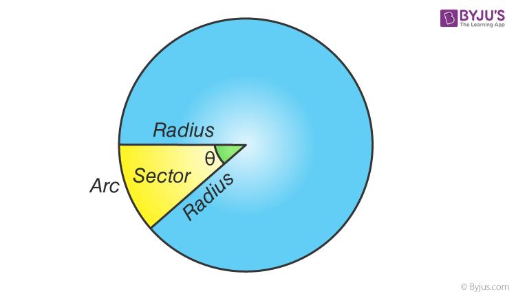 Perimeter of a sector