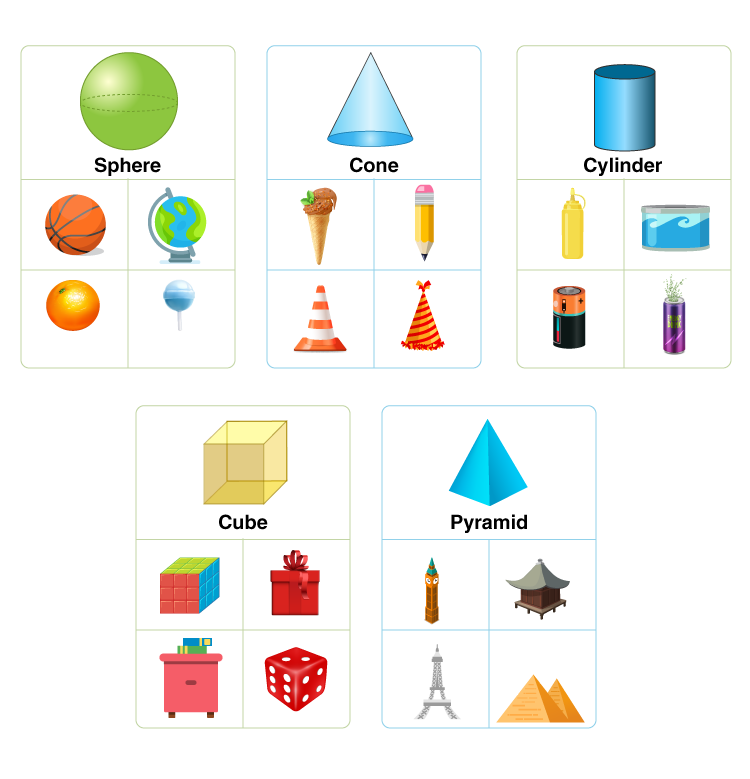 Examples for Cone, Sphere, Cylinder, Cuboid with Definition