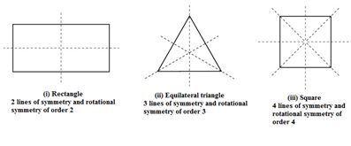Simple-regular-polygons