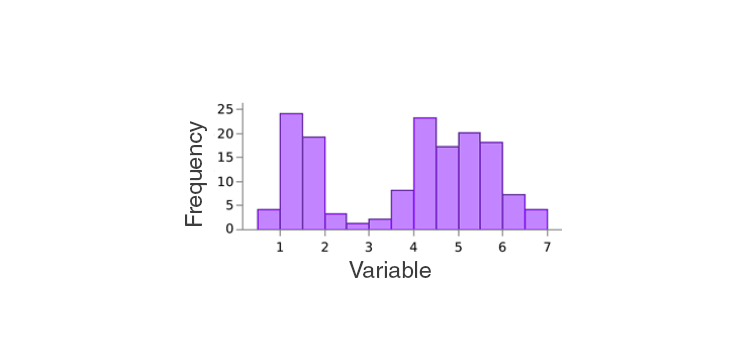 Statistics-2