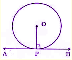 Tangent Theorem 1