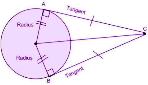 Tangent Theorem 2