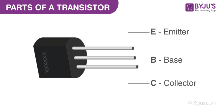 Parts of a Transistor