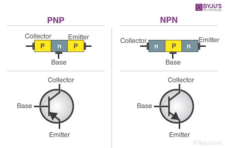 How do you remember PNP and NPN? - BYJU'S