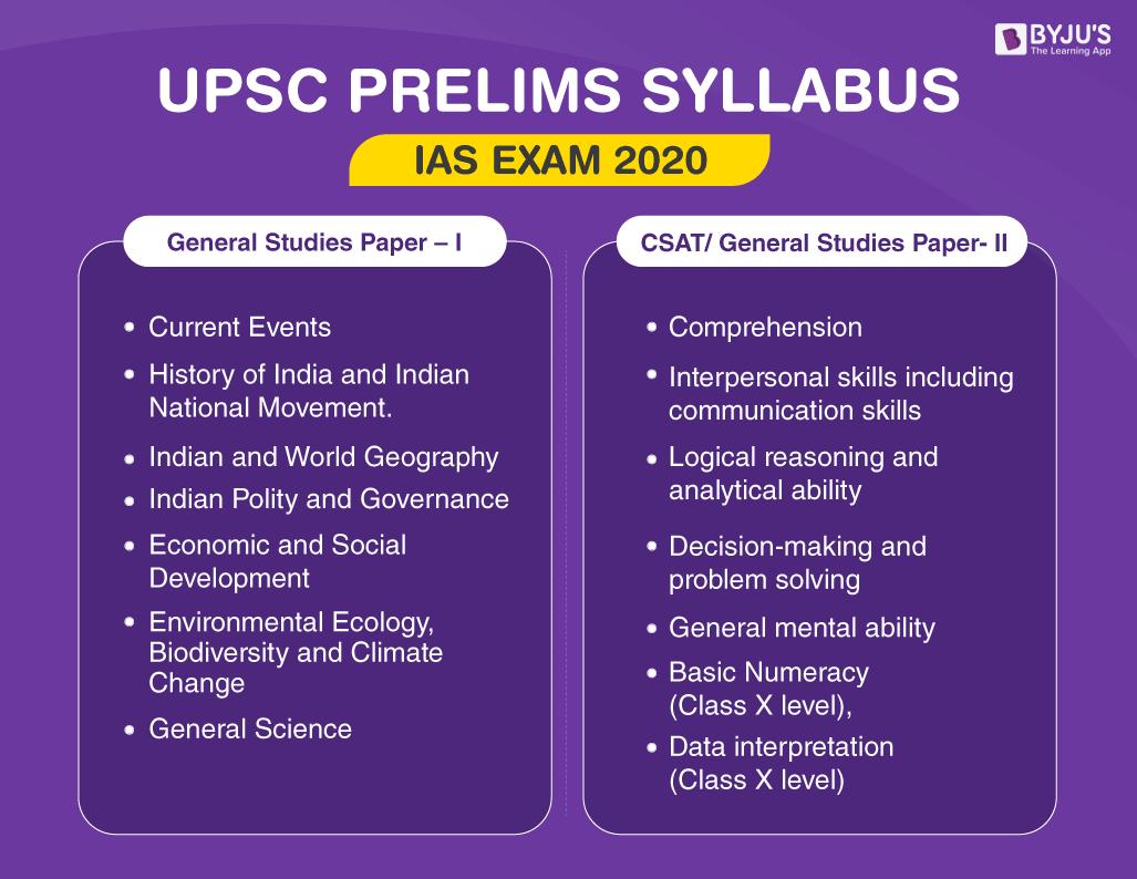 UPSC Prelims Syllabus 2020
