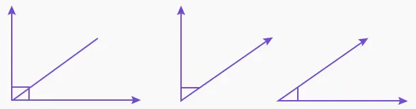 Acute angle formation