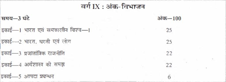 Bihar Board Class 9 Social Science Syllabus