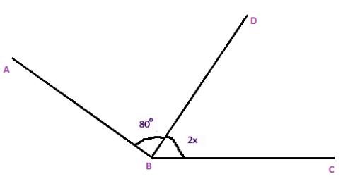 Angle Bisector Example