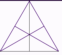 Centroid of equilateral triangle