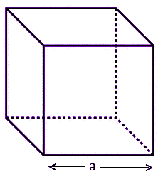 Surface Area of a Cube Formula