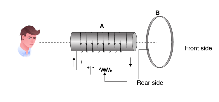 Electromagnetic Induction 1