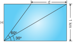 Example on Height and Distance 3