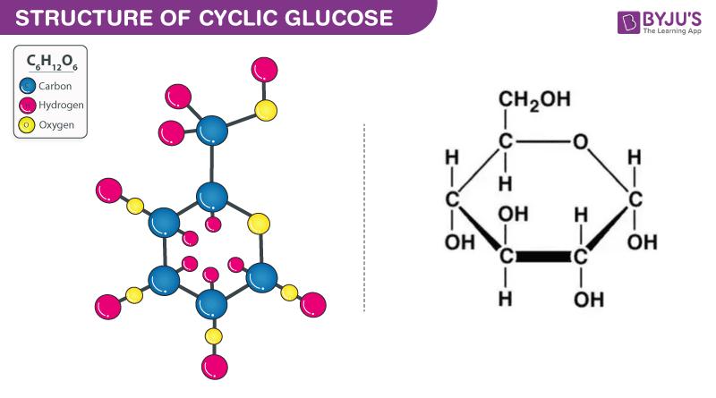 Glucose structure